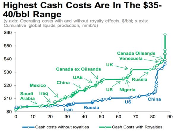 cash_costs.png.CROP.promovar-mediumlarge