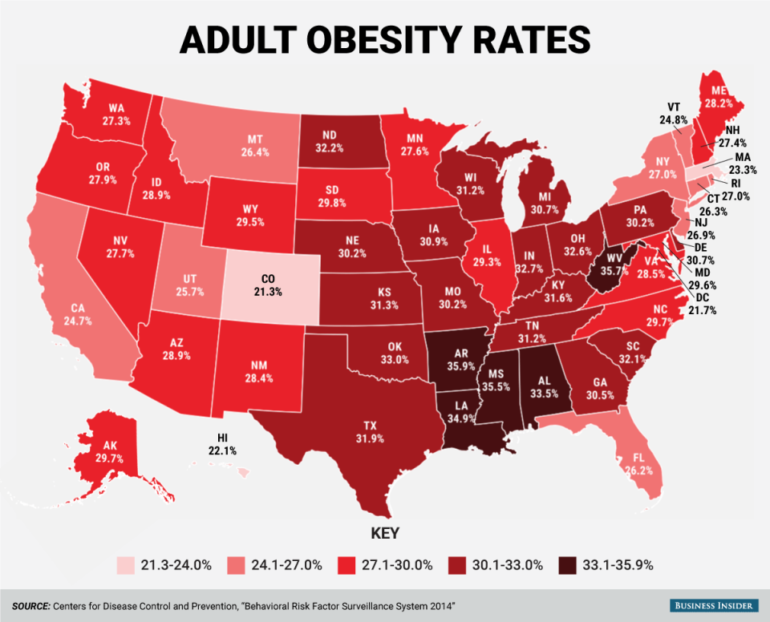obesity rates by state
